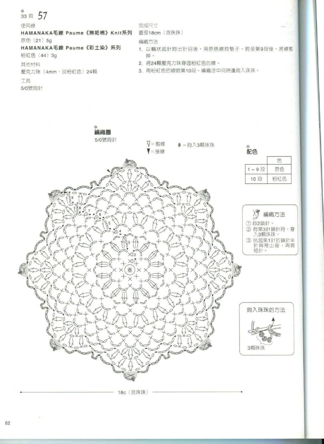 ISSUU - Crochet de vlinderieke   Aplicaciones   Pinterest ...
