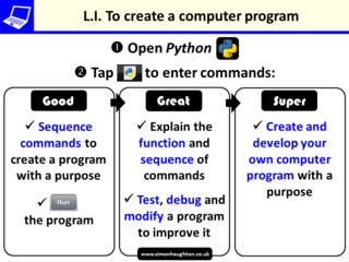 Programming for children | ICT | Python programming, Coding