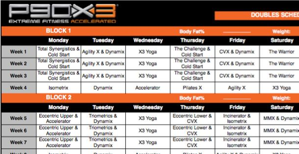 Doubles P90x Workout: P90x Workout Charts App – Billy Knight
