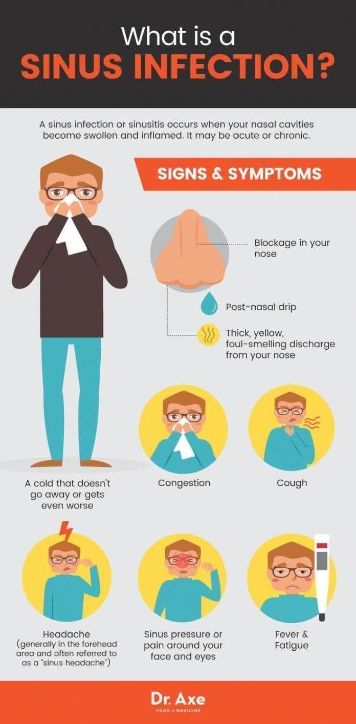 Sinus-Infektion: Anzeichen und Symptome + 10 natürliche..