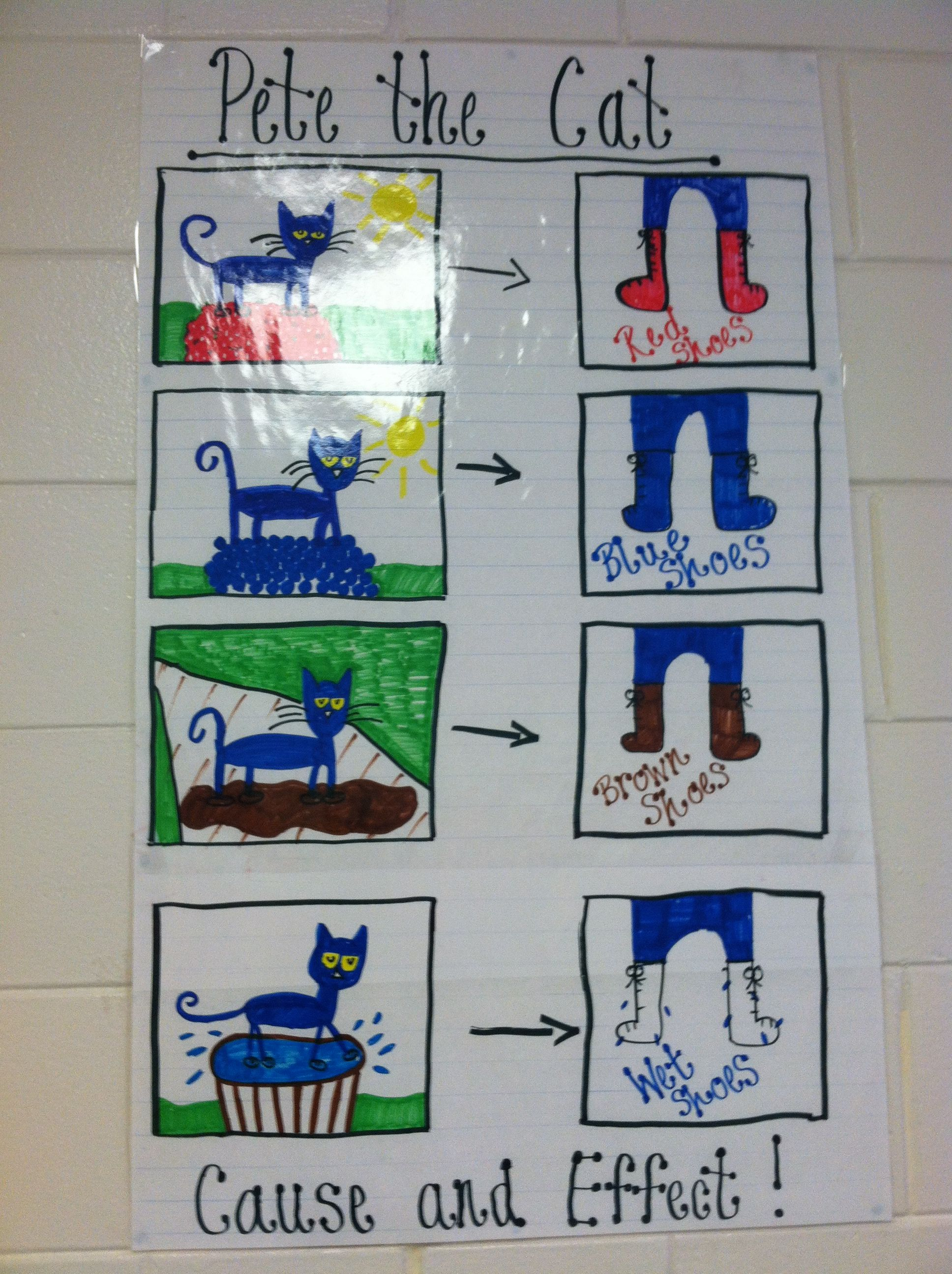Pete The Cat Cause And Effect Anchor Chart