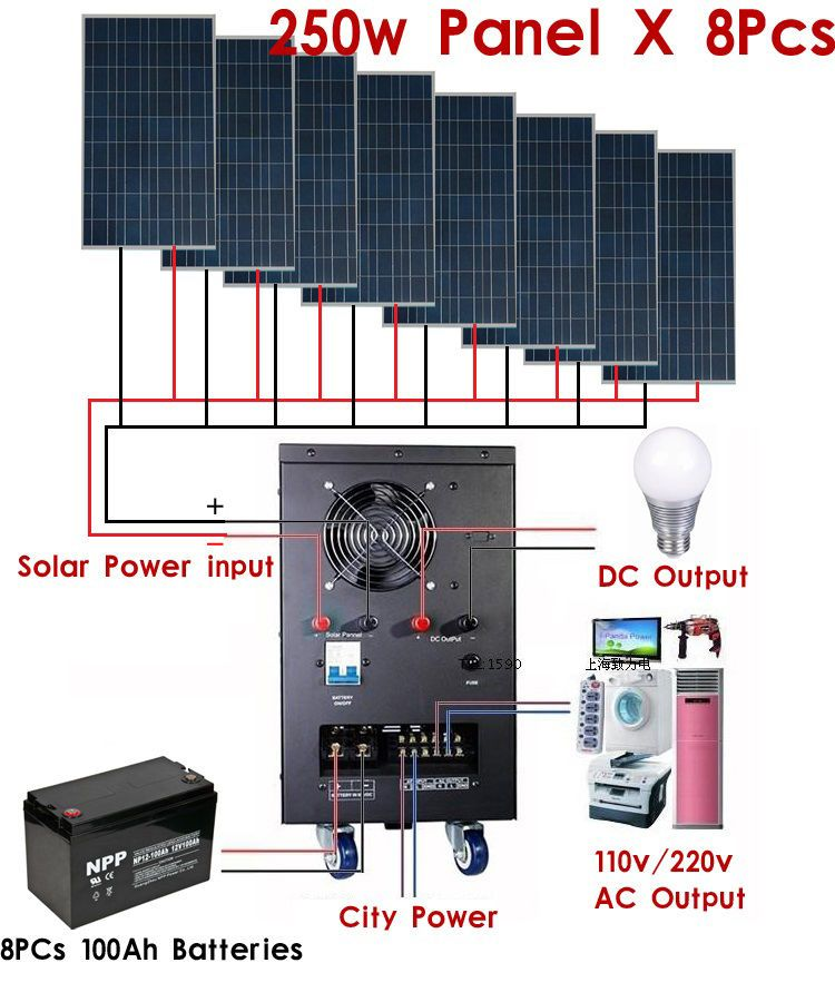 New 5kw Solar Power Generator System For 110v 220v Home Use Shipped By Sea Solar Heating Solar Power Diy Solar Panel System