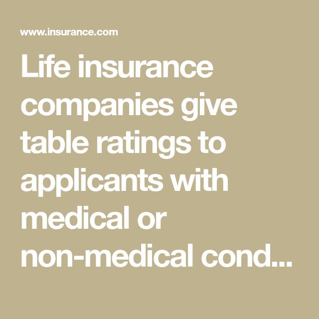Insurance Health Ratings