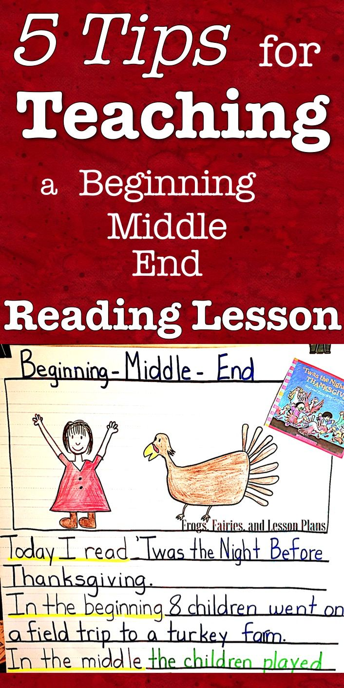 Getting Students To Identify The Beginning Middle And End Of A