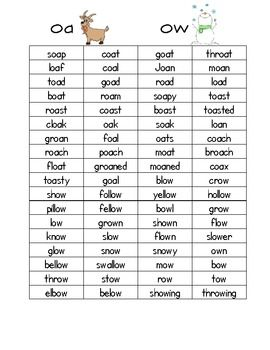 Oa Word List Google Search Oa Words English Phonics Phonics Words