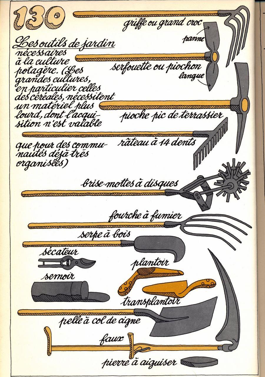130 - les outils du jardin | Outils pour jardinier | Pinterest | Du ...