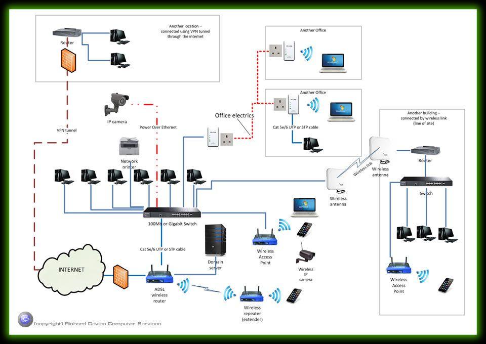 wifi home internet network setup high speed setup in dubai
