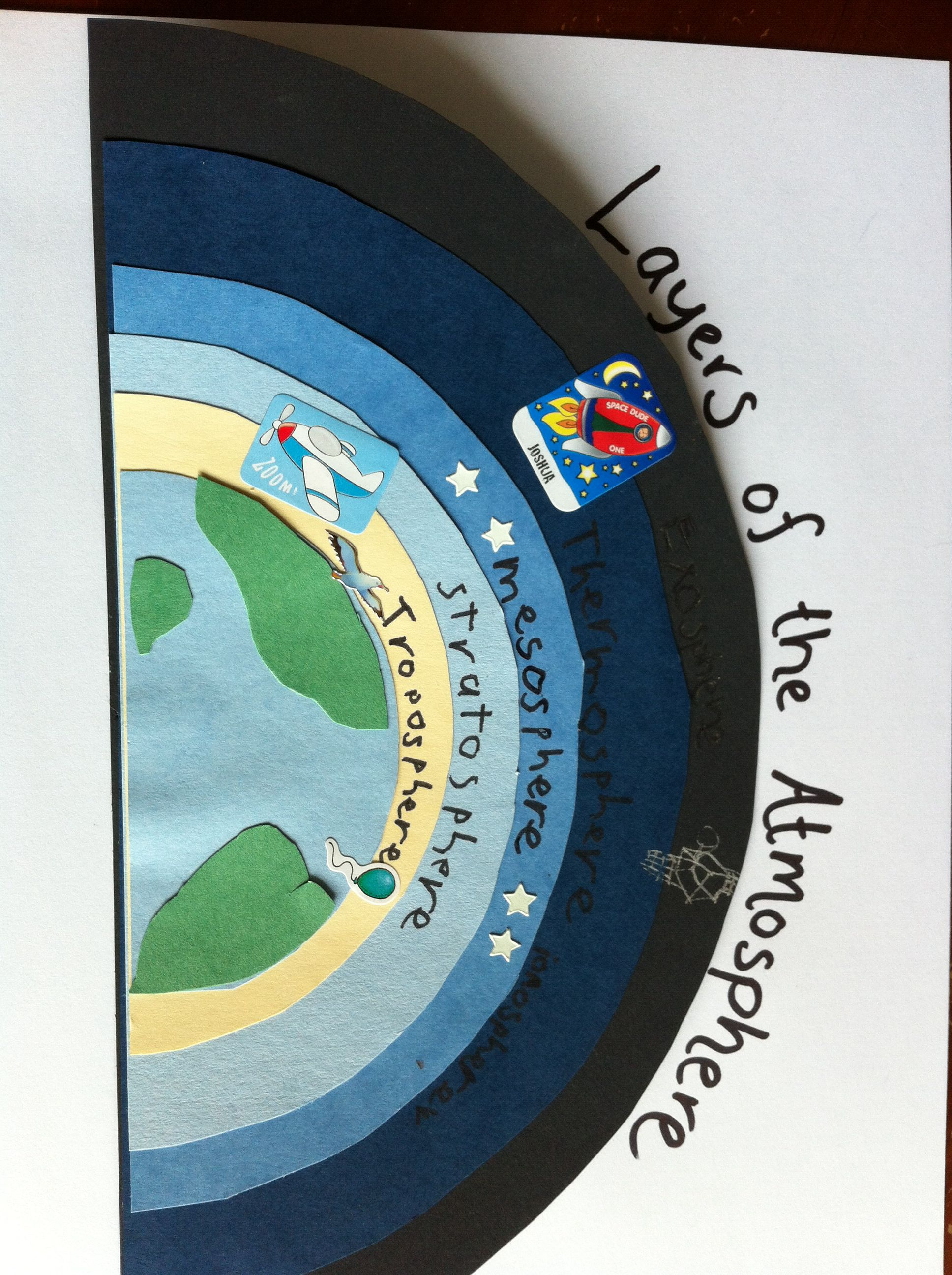 earth science paper ideas The kids ahead team from smu needs your help with a fingerprint lab at the 2012 usa science and  help with a paper  of the earth and the.