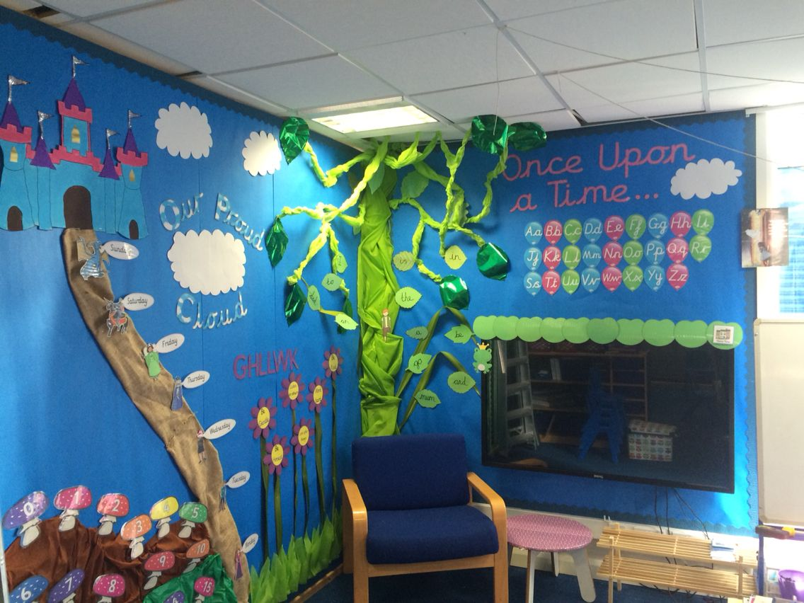 Main Teaching Wall For Fairytale Themed Classroom