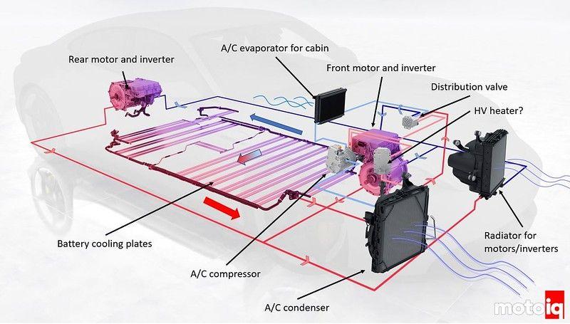 Porsche Taycan Changing The Ev Performance Durability Standard Motoiq Porsche Taycan Porsche Electric Cars