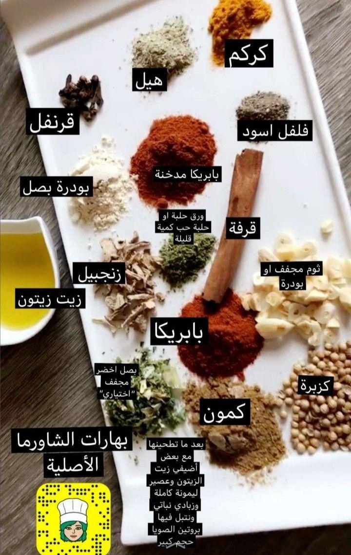 Pin By Shahad Ebraheem On منوعات Cookout Food Food Receipes Savoury Food