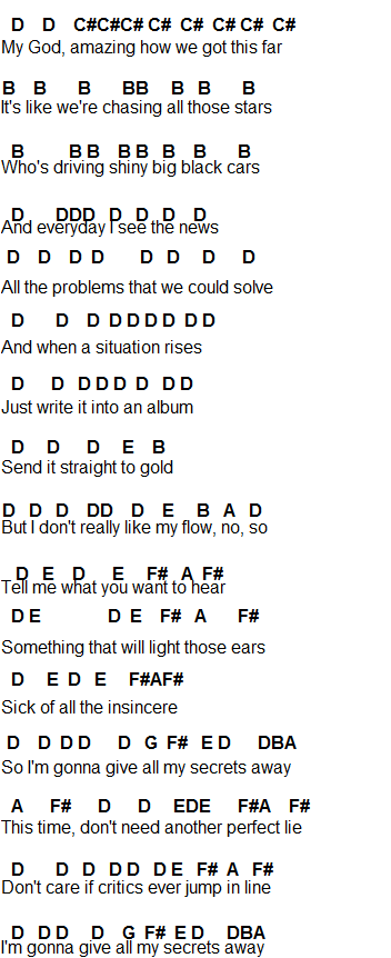 Flute Sheet Music Secrets Flute Sheet Music Piano Songs Piano Music