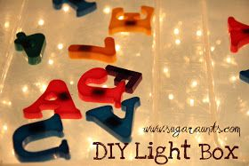 Sugar Aunts: DIY Light Box