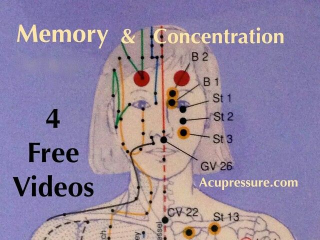 Memory And Concentration Acupressure Point Acupressure