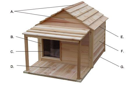 All Natural Earth Friendly Dog House Kit Precision Handcrafted Of