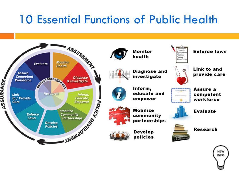 Image result for public health nursing public health