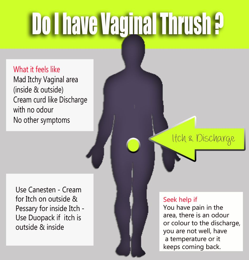 Your Vagina Might Be Itchier On Your Periodhere's Why