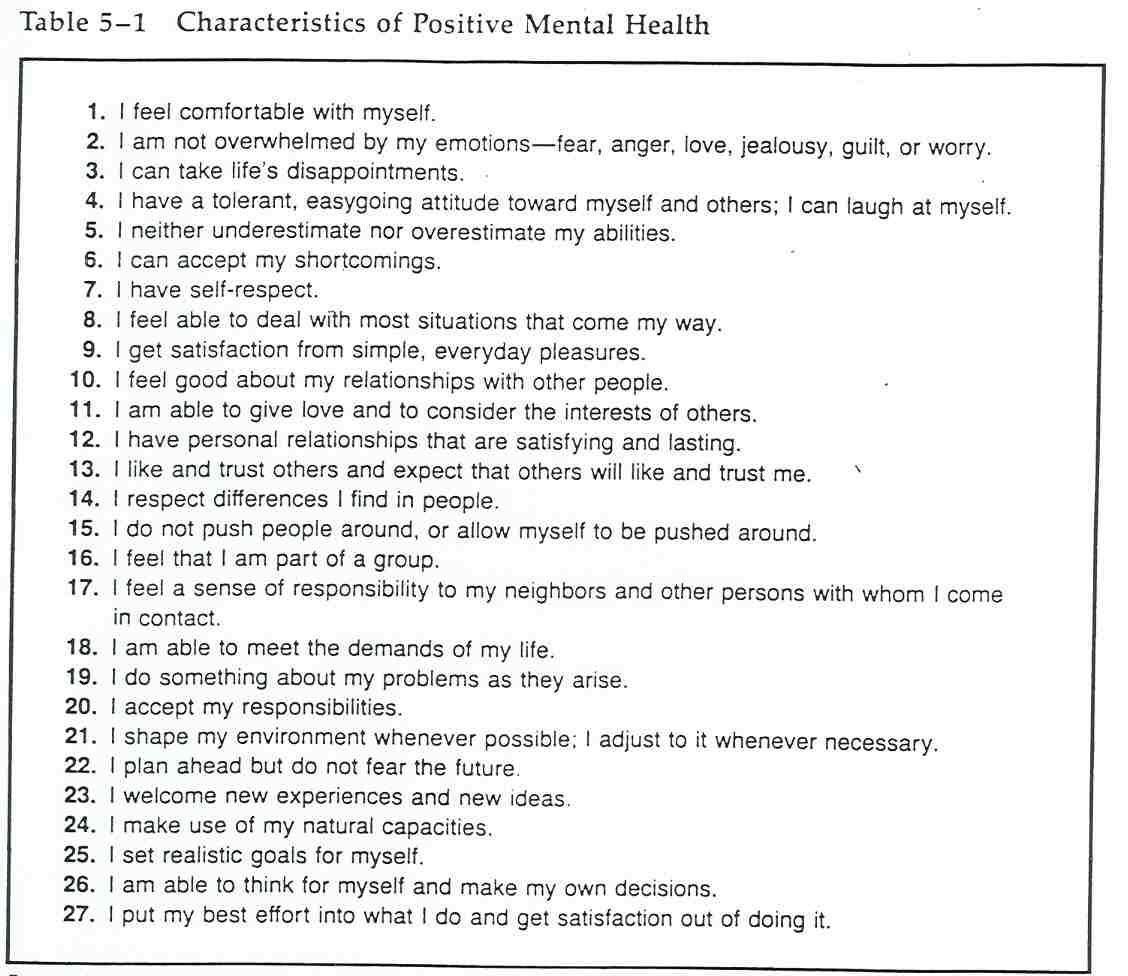 Range Of Emotions Chart List