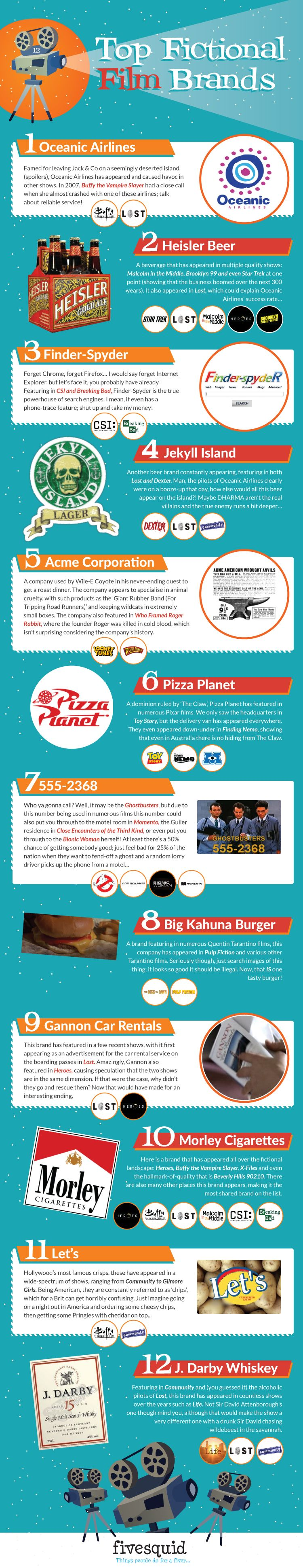 Top Fictional Brands in Film #infographic
