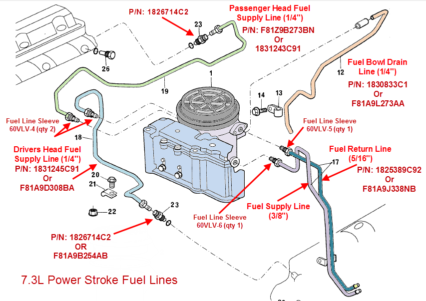 7 3 Fuel Lines Hard Lines Ford Truck Enthusiasts Forums Ford Truck Ford Powerstroke Fuel Delivery