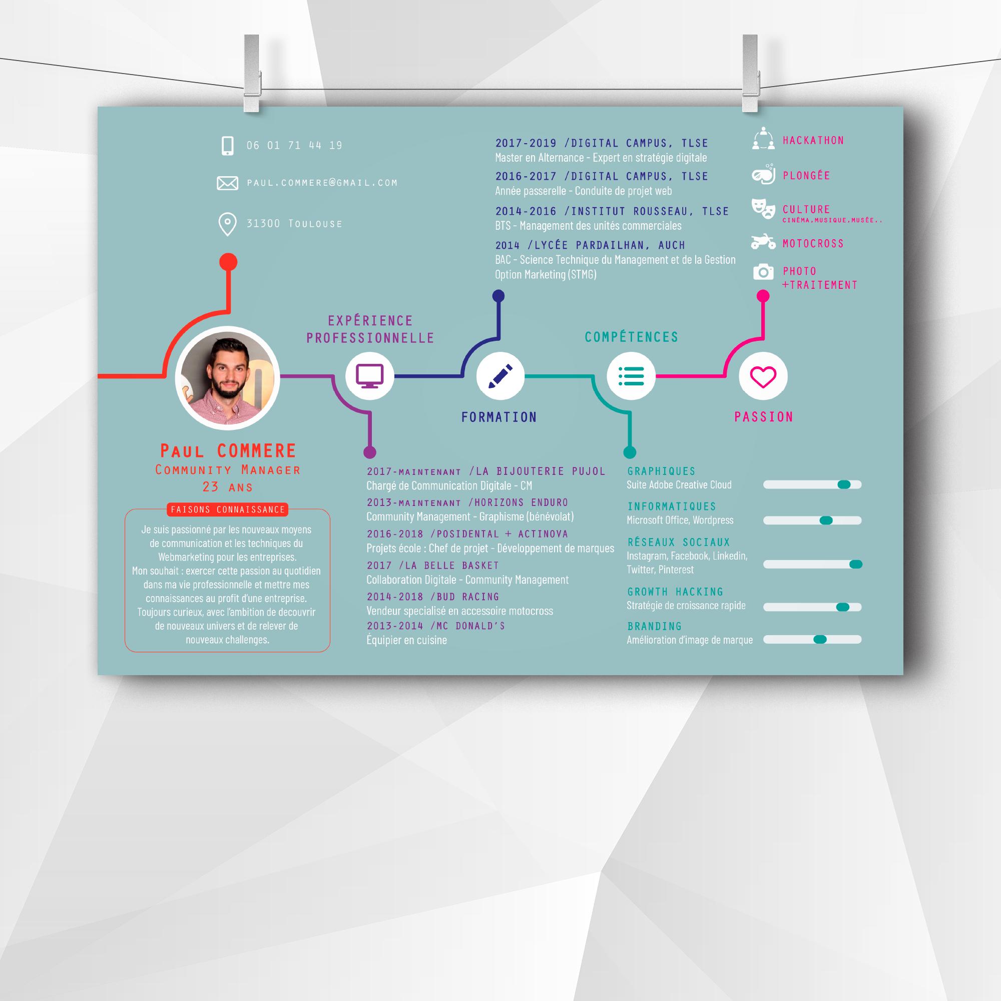 Modele 1 Cv Timeline Format A4 Paysage Ideal Pour L Envoi Par Mail Contact Idealisetoncv Gmail Com Cv Creatif Creation Cv Cv Original