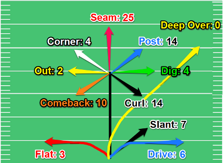 Image Result For Seam Route Definition Leadership Seam Coaching
