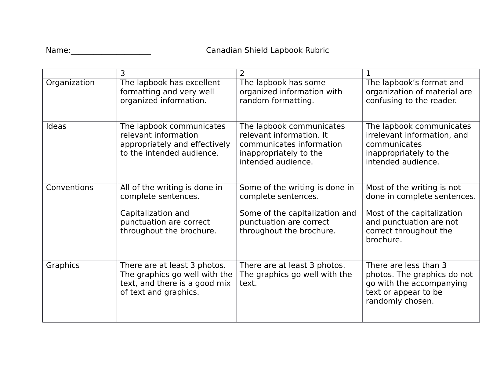Social Lapbook Project Rubric Resource Preview