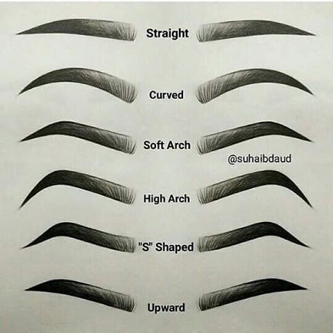 which one is yours? mine soft arch #kudou #eyebrows # ...