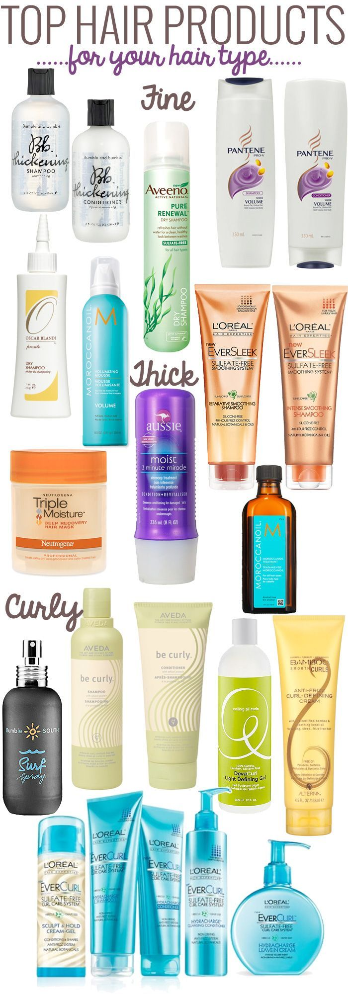 Top Hair Products By Hair Type Top Hairstyles Hair Type Curly