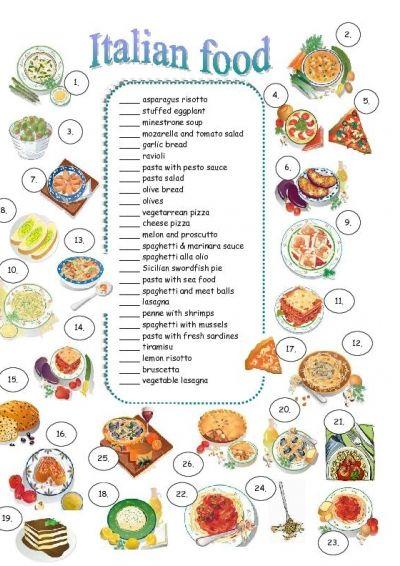 italian vocabulary in pictures przepisy infografika Pinterest - italian menu