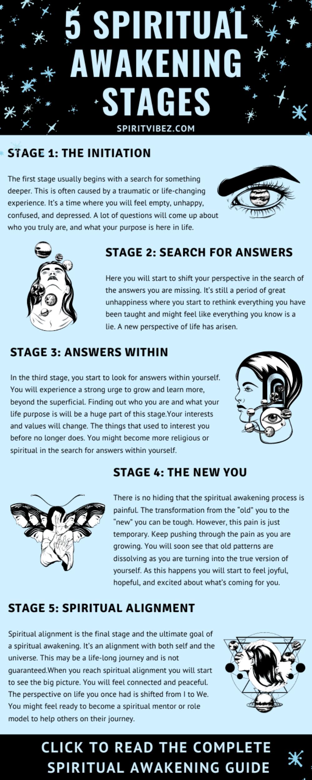 5 Spiritual Awakening Stages