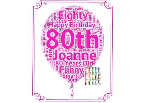 Personalized 80th Birthday Party Decoration Balloon Poster 80th Birthday Word Art - 20 x 24 Poster Eighty Birthday Digital Download .JPG - Personalized Gifts