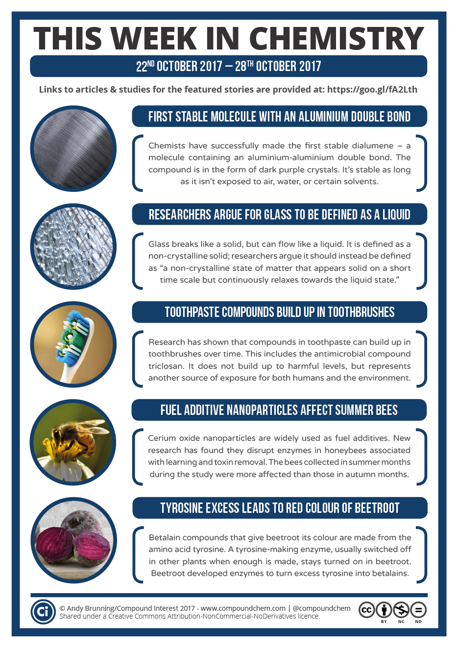 this week in chemistry – glass definition argument, and beetroot