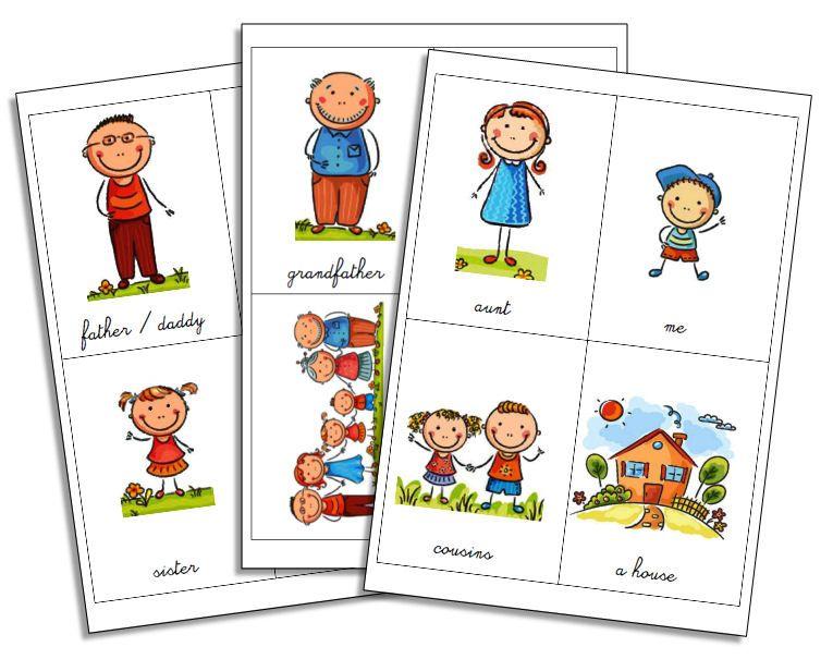 Extrêmement Family | szkoła | Pinterest | Anglais, Anglais ce2 et École LN68