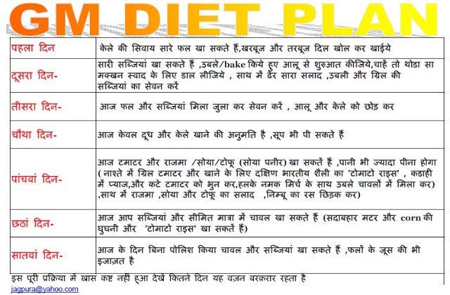 Fat Loss Diet Chart In Hindi Famba