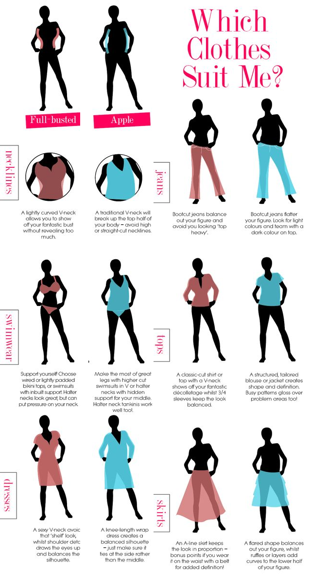 A Guide To Women S Clothing Based On Body Type Handy Guides