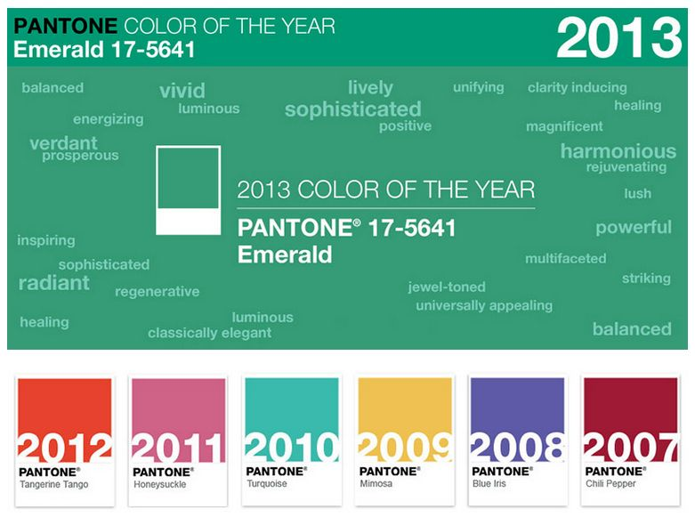 Color Of The Year 10 best images about pantone color of the year- emerald on