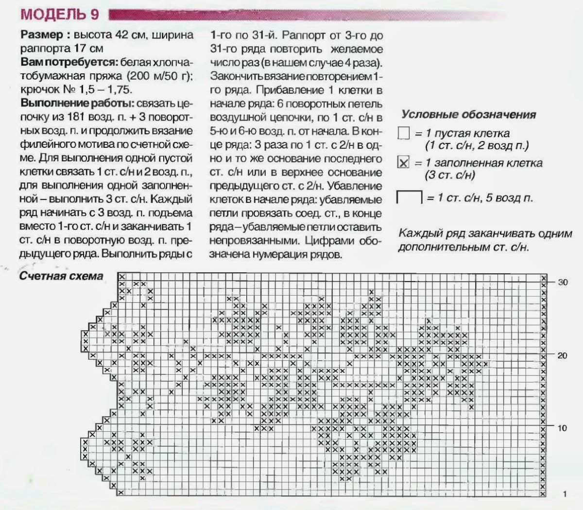 tendina_bistrot5_schema.JPG (1200×1049)