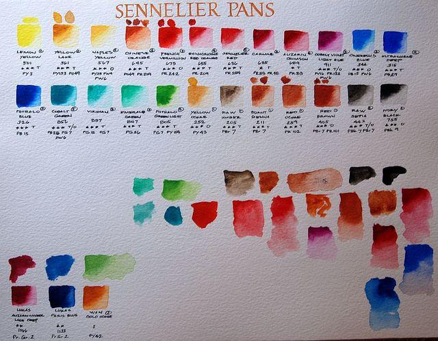Color Chart Sennelier 24 Half Pans Watercolor Kit Watercolor