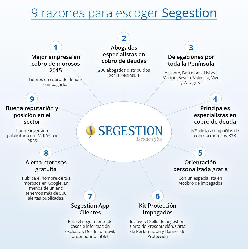 9 razones para escoger Segestion