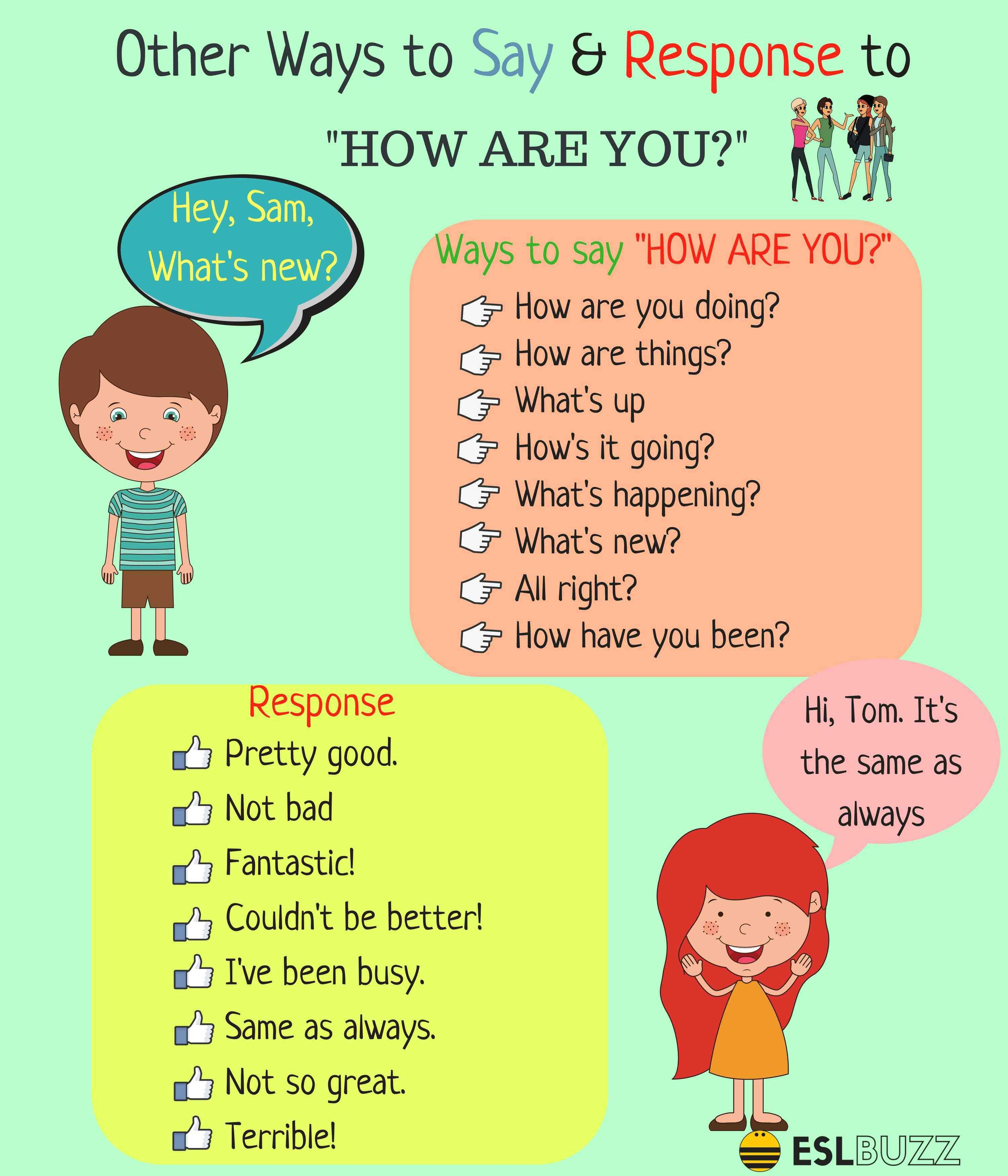 Different Ways To Say And Response To How Are You In
