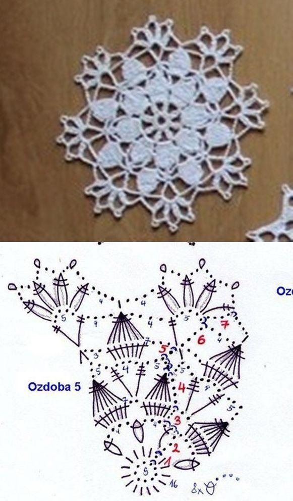 Pin by mariukwiat on Śnieżynka dzwonki   Pinterest   Crochet ...