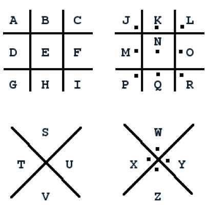 Ciphers That Use Numbers And Letters