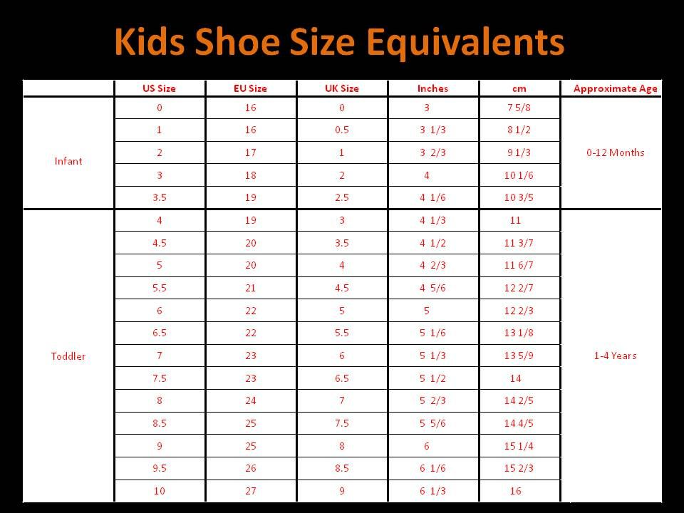 Children's Shoe Size Charts: Conversion, Size by Age, Measurement. Kids shoe size chart at a glance: Use these shoe size conversion charts for kids and easy-to-use kids shoe size calculators to convert from the length of your kids' foot in inches or centimeters to US-size, UK-size, European sizes and International sizes.