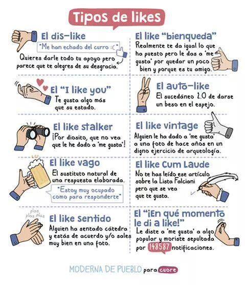 Tipos de Likes #modernadepueblo