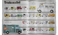 NYC-Food-Trucks_NY-Mag_Design-Notes-by-Michael-Surtees