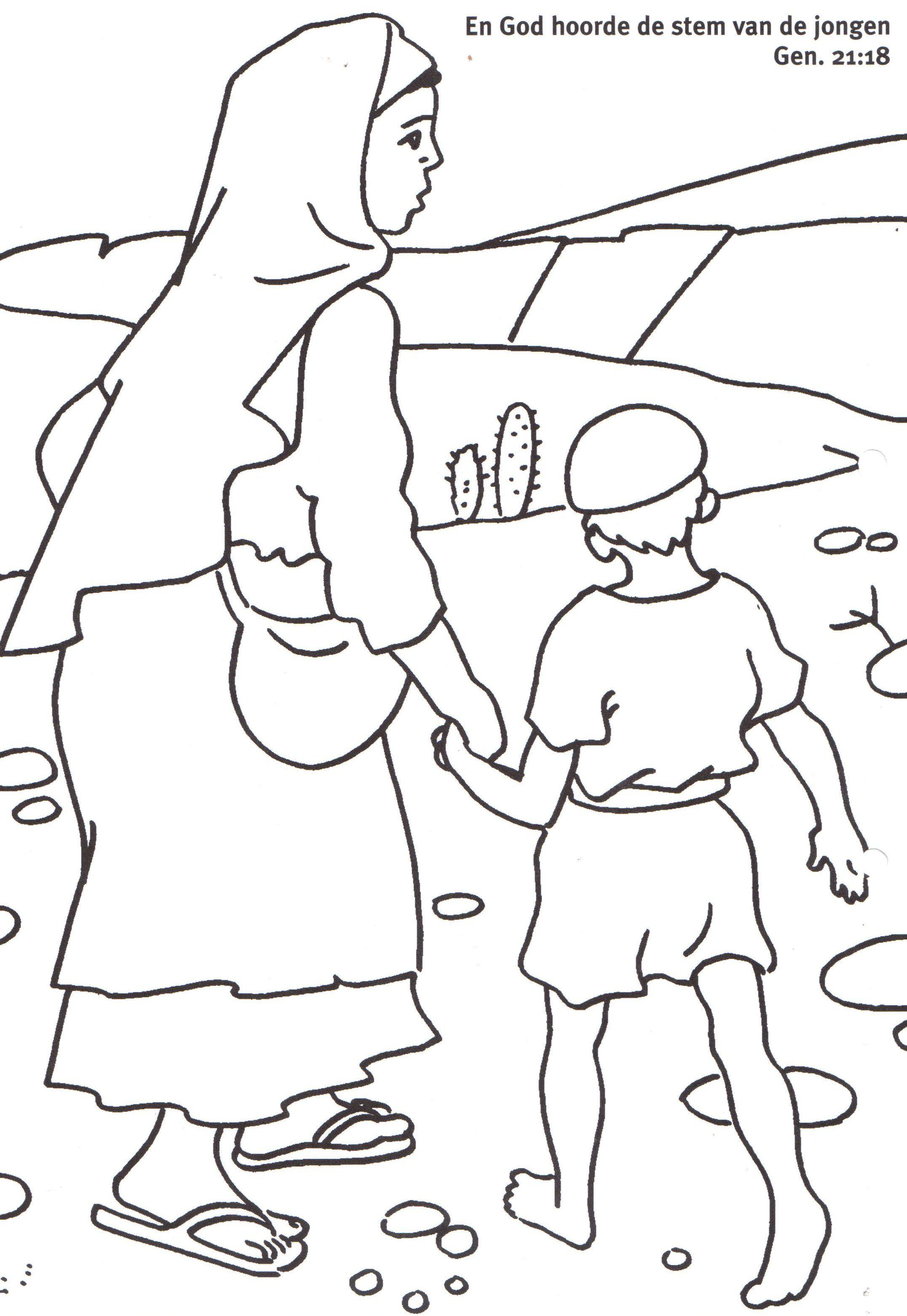 Abraham Hagar Story