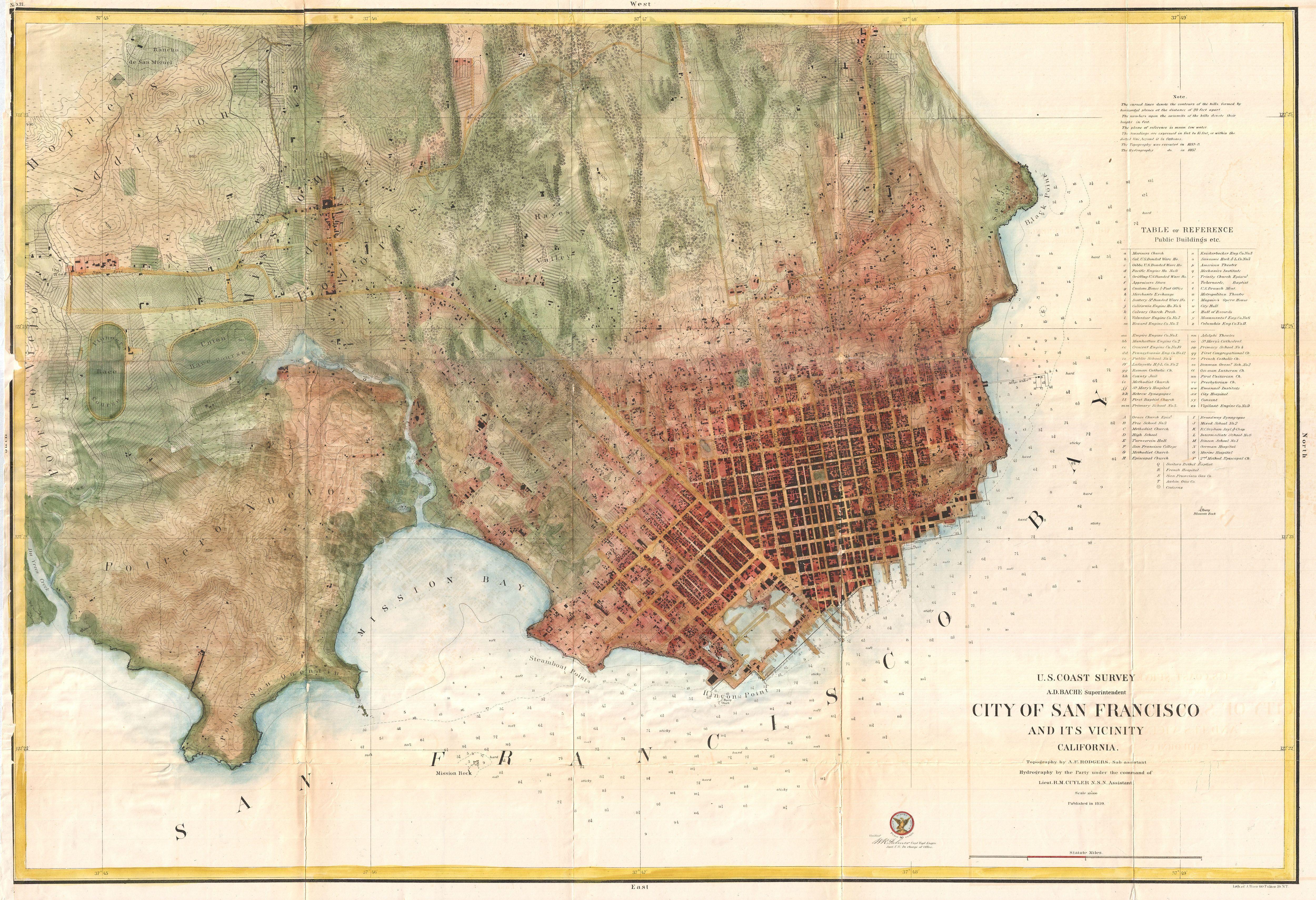 1858_U.S._Coast_Survey_Chart_or_Map_of_San_Francisco,_Califorina_-_Geographicus_-_SanFrancisco uscs