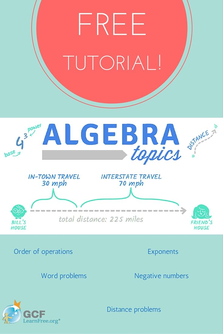 Need to brush up on your algebra? GCFLearnFree.org has prepared a ...