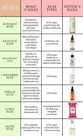 Natural Skin Care Ritual: the 13 Best Ingredients - Dr. Axe #skin
